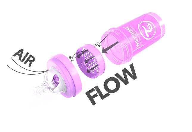 Система Twistflow на бебешки шишета Twistshake